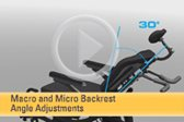 MONO Backrest System - Macro and Micro Backrest Angle Adjustments